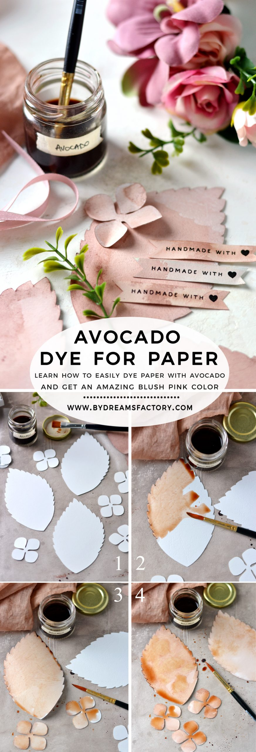 How to make Avocado Dye for Paper